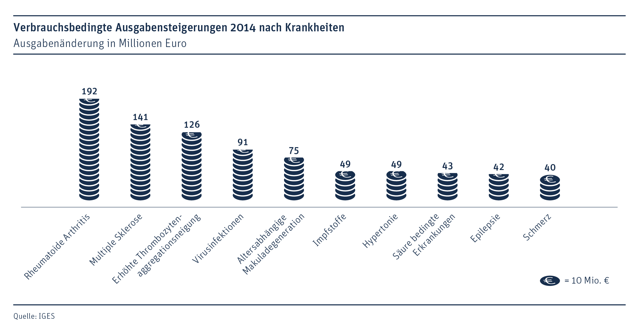 Rheumatische Herzkrankheit pdf download